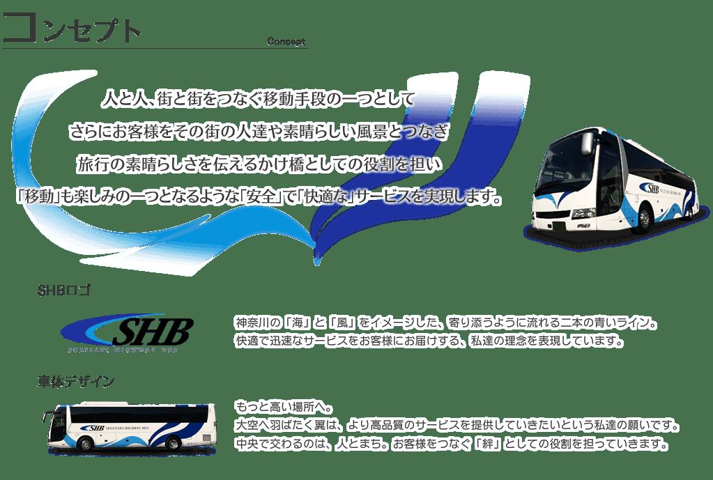 コンセプト:人と人、街と街をつなぐ移動手段の一つとしてさらにお客様をその街の人たちや素晴らしい風景とつなぎ、旅行の素晴らしさを伝えるかけ橋としての役割を担い、「移動」も楽しみの一つとなるような「安全」で「快適な」サービスを実現します。SHBロゴ:神奈川の「海」と「風」をイメージした寄り添うように流れる二本の青いライン。快適で迅速なサービスをお客様にお届けする、私たちの理念を表現しています。車体デザイン:もっと高い場所へ。大空へ羽ばたく翼は、より高品質のサービスを提供していきたいという私たちの願いです。中央で交わるのは、人とまち。お客様をつなぐ「絆」としての役割を担っていきます。