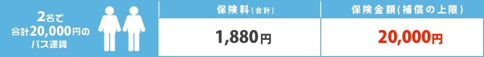 2名で合計2万円のバス乗車代の場合